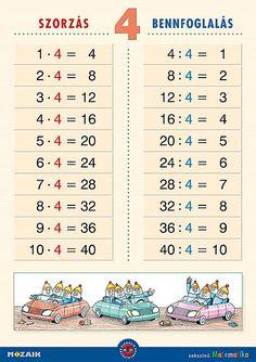 173 best matek images on Pinterest in 2018 | Math for kids, Baby ...