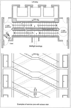 Figure g – scissor stair design
