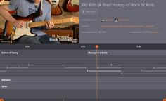 A history of rock n' roll as told in 100 guitar riffs, visualized in tabs.