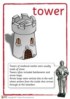 Teacher's Pet Displays » Features of a Castle Posters Primary Classroom, Ks2 Classroom, Classroom Resources, History Projects, Science Projects, Castles Ks1, Knights And Castles Topic, Middle Ages History, Castle Crafts