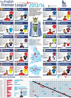 Infographics - English Premier League 2013/14 Cheat Sheet