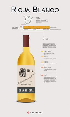 Simple Tips To Help You Understand Wine >>> You can find out more details at the link of the image. #winedrinks