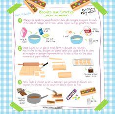 Recette de biscuits aux smarties