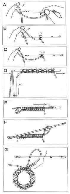 Dans la série découverte, je vous présente le crochet Takashima, crochet japonais servant à la confection de frivolité en plus de sa fonctio...