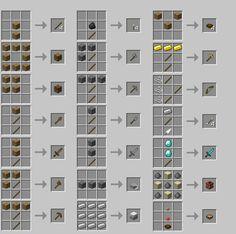 Minecraft Basic Items | basic crafting recipes/charts « Minecraft updates