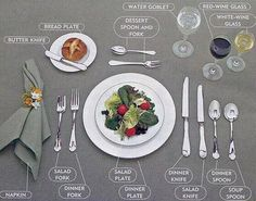 This is an awful lot of  stuff  for one table setting  What size table  would one need to accommodate a dinner party for six  Anyway  I might be  able to use  These Diagrams Are Everything You Need To Plan Your Wedding  . Proper Table Setting Pictures. Home Design Ideas