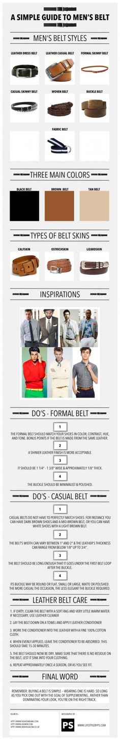 a simple guide to men's belts