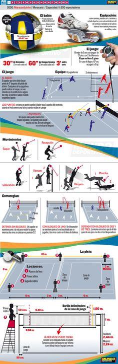 Voleibol Río 2016                                                                                                                                                     Más