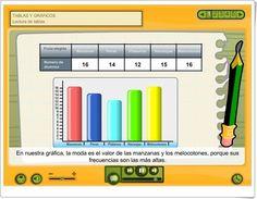 Tablas y gráficos para 3º y 4º de Primaria (Plataforma Agrega)