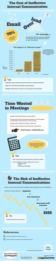 SnapComms Internal Communications Infographic - The Costs of In-effective Internal Communication