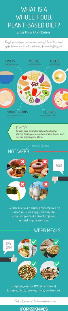 What is a Whole-Food, Plant-Based Diet