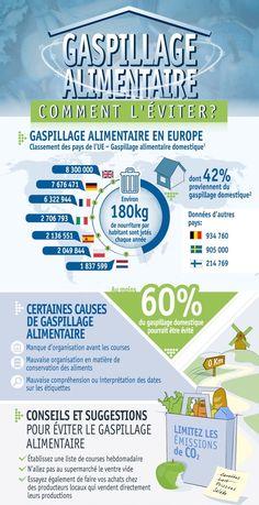 El Conde. fr: La Journée mondiale de l'environnement contre le gaspillage alimentaire