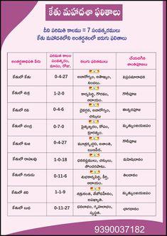 Astrology Telugu, Shirdi Sai Baba Wallpapers, Ganesh Pendant, Ganesh Idol, Hindu Dharma, Hindu Mantras, Hindu Art, Clay Art, Earn Money
