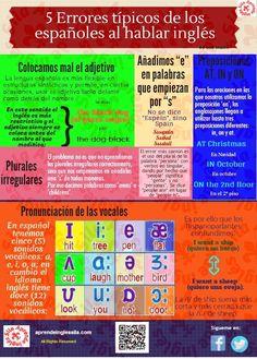 Errores de los hispanohablantes al hablar inglés