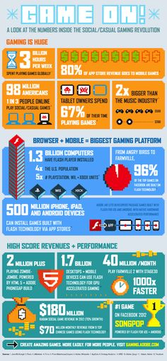 Everything you always wanted to know about online & mobile gaming but were afraid to ask.