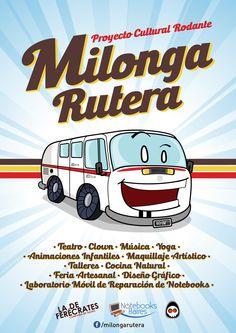 Milonga Rutera - Logo + Sistema