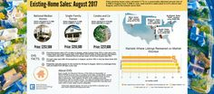 Existing-home sales cant catch a break