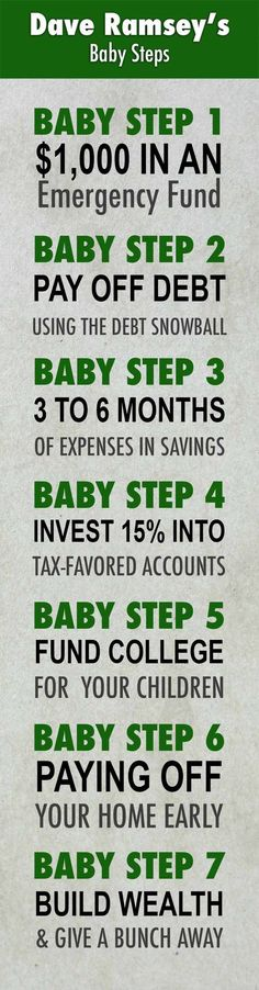 What Are Dave Ramsey's Baby Steps and Why Do They Work? What Are Dave Ramsey's Baby Steps and Why Do They Work?,Everything Personal Finance What Are Dave Ramsey's Baby Steps and Why Do They. Financial Peace, Financial Tips, Financial Planning, Budgeting Finances, Budgeting Tips, Ways To Save Money, Money Saving Tips, Money Tips, Saving Ideas