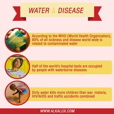 Water & Disease | Visit our official website: http://www.alkalux.com