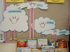 Science Notebooking: Cute Clouds