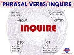 Phrasal verbs: INQUIRE