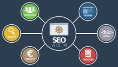 EZ Rankings world's best Affordable SEO Company offer best seo services in all over the world at reasonable prices. Our expert team of digital marketing can help your business increase sales and Increase profit. Marketing Relacional, Affiliate Marketing, Online Marketing Strategies, Seo Strategy, Internet Marketing, Content Marketing, Seo Services Company, Best Seo Services, Best Seo Company