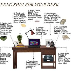 Feng Shui Desk Bagua  FENG SHUI  Pinterest  Offices Home