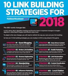 Link building is huuuuge for SEO. This lays down 10 link building strategies to try in 2018 (but pick only get good at 'em). Marketing Digital, Seo Marketing, Content Marketing, Internet Marketing, Online Marketing, Social Media Marketing, Marketing Channel, Marketing Technology, Marketing Communications