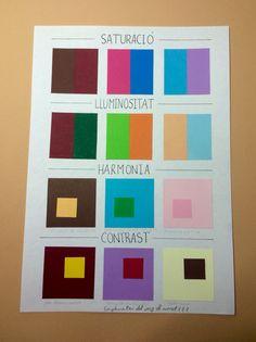 Color (saturación, luminosidad, harmonia, contraste)