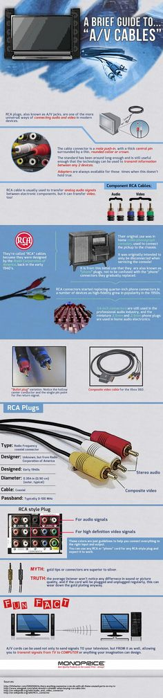 a-brief-guide-to-av-cables-infographic
