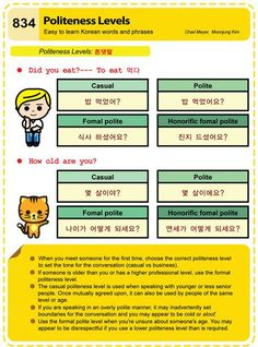 Easy to Learn Korean 834 - Politeness Levels Chad Meyer and Moon-Jung Kim EasytoLearnKorean.com