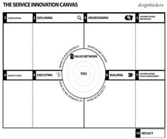 I have been using in my coaching, facilitation and training work,the very well known Business Model Canvas from the best selling book Business Model Generation, pretty much since it came out. Direct Marketing, Sales And Marketing, Inbound Marketing, Marketing Tools, Online Marketing, Social Business, Business Tips, Strategy Business, Process Chart