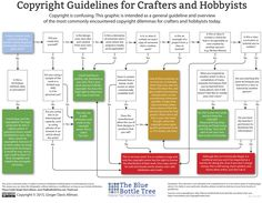 Copyright-Infographic-crafters.jpg (1800×1397)