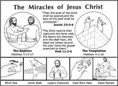 Miracles of Jesus Christ | Bible: Jesus and His Miracles ...