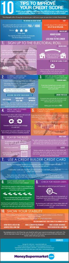 Great tips for improving your credit score.