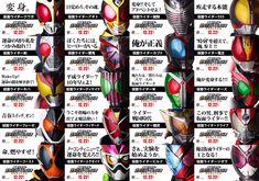 Kamen Rider Zi O, Kamen Rider Series, Hero, Group, Anime, Cartoon Movies, Anime Music, Animation, Anime Shows