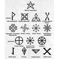 The Nordic Runes Magical symbols Protection Symbols, Pagan Symbols, Symbols And Meanings, Ancient Symbols, Viking Symbols, Death Symbols, Reiki Symbols, Egyptian Symbols, Viking Runes