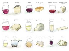 Chart showing modern variations on classic wine and cheese pairings. Then dig into the details for specific recommendations. Wine Cheese Pairing, Wine And Cheese Party, Cheese Pairings, Wine Tasting Party, Wine Parties, Wine Pairings, Food Pairing, Riesling Wine, Wine Chart