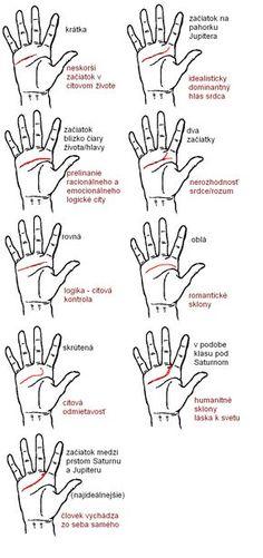 Chiromantia – Čiary ruky – Eldhwen Medical Anatomy, Palm Reading, Astrology Chart, Qigong, Witch, Health Fitness, Detox, Life, Tarot
