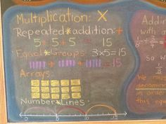 Grade 1 Multiplication