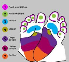 Foot Reflexology tips that could help soothe cranky baby.