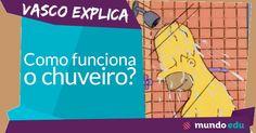Como funciona um chuveiro? #ENEM #Física #Chuveiro #ComoFunciona #MundoEdu #MundoFísica