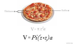 Volume of a pizza