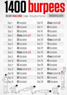 Do A Burpee As An Efficient Home Total-Body Exercise Burpee – You love to hate them, but burpees are an efficient total-body exercise. Here's how to do this move correctly and in style. Beginner Workout For Men, Quick Workout At Home, Hiit Workouts For Men, Intense Cardio Workout, Push Up Workout, Full Body Workout Routine, Hitt Workout, Gym Workout Tips, Travel Workout