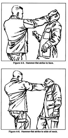 Krav Maga Pressure Points - Military Hand to Hand Combat Guide Krav Maga Self Defense, Self Defense Martial Arts, Self Defense Tips, Self Defense Techniques, Fight Techniques, Tactical Training, Combat Training, Fighting Moves, Krav Maga Techniques