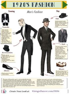 1920s Mens fashion , clothing, costume ideas. How to create an authentic 1920s men's style using new clothing. Learn and shop at VintageDancer.com