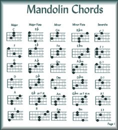 Mandolin chords | Back to Glenn Weiser's traditional tunebook index