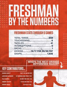 College Football Recruiting, Sports Graphics, Freshman, Graphic Design, Creative, Ideas, Thoughts, Visual Communication