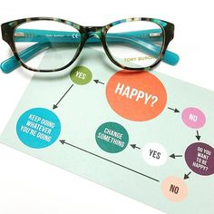 Need more happiness? Try something new! How about these Tory Burch frames??