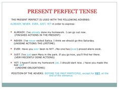 uses of present perfect tense - Buscar con Google